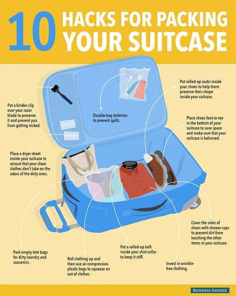 Infographic travel hacks to have a better trip
