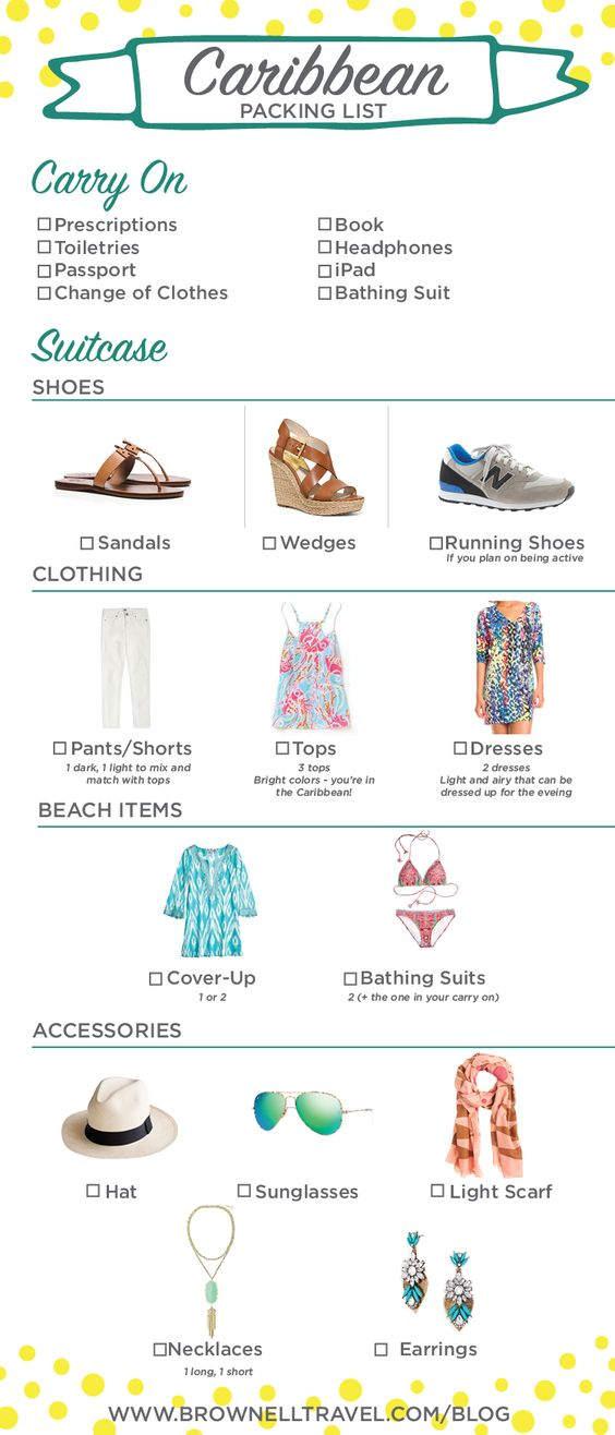 prepare luggage cuba infographic