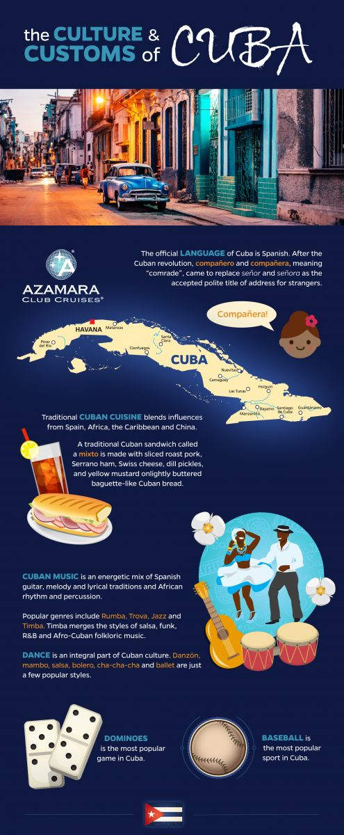 Traditions Celebrations Cuba Infographic