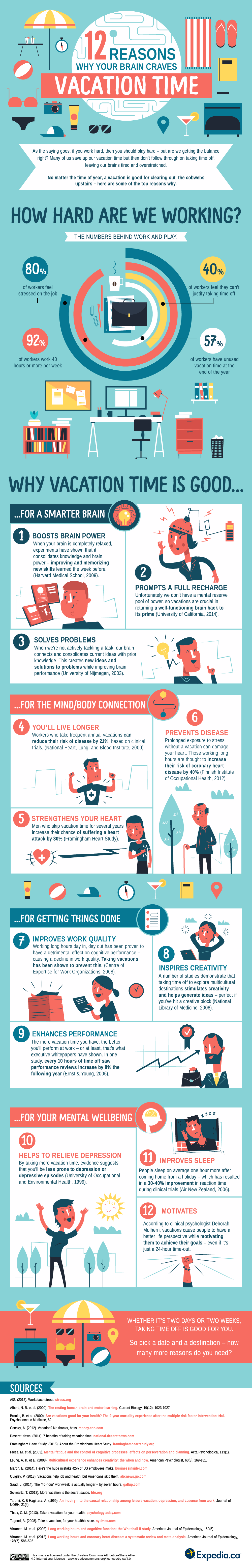 Why you should go on vacations 12 reasons infographic
